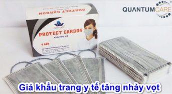 khẩu trang y tế phòng dịch Vũ Hán giá bao nhiêu tiền 1 cái, 1 hộp