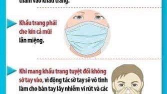 Cách đeo khẩu trang đúng cách để phòng ngừa Corona Virus